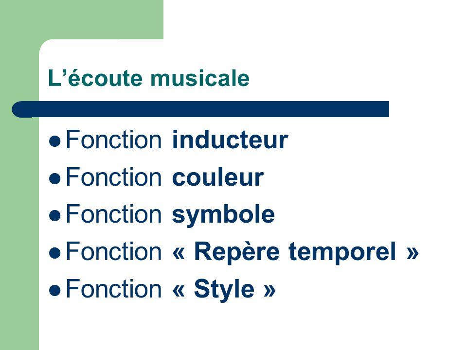 Fonction « Repère temporel » Fonction « Style »