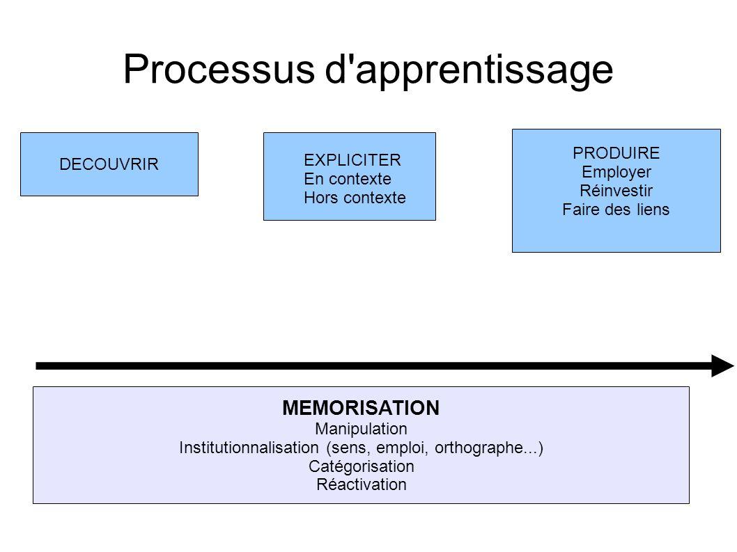 Processus d apprentissage