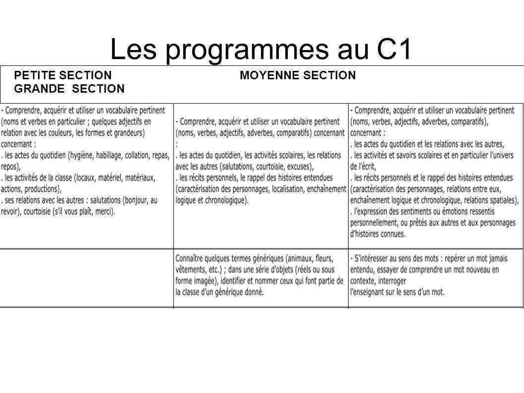 Les programmes au C1 PETITE SECTION MOYENNE SECTION GRANDE SECTION