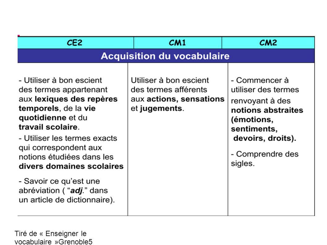 Tiré de « Enseigner le vocabulaire »Grenoble5