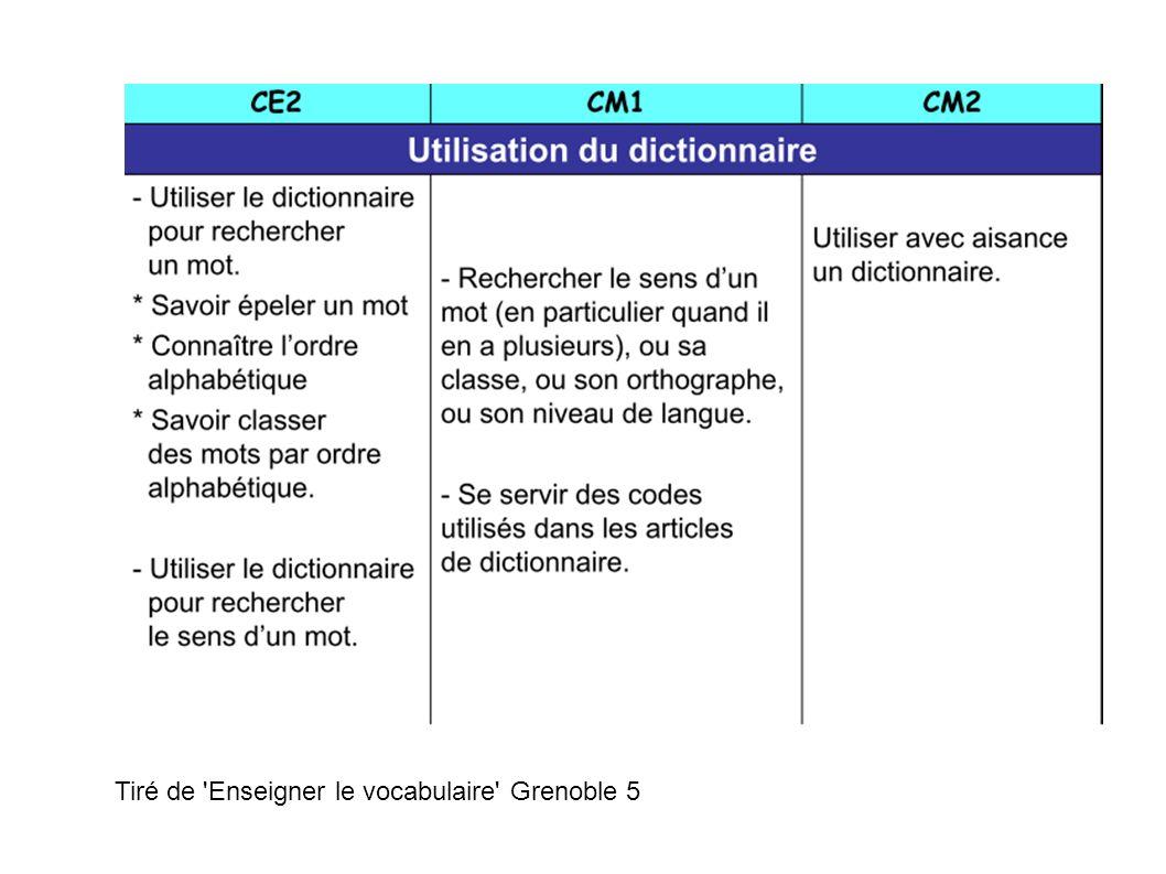 Tiré de Enseigner le vocabulaire Grenoble 5