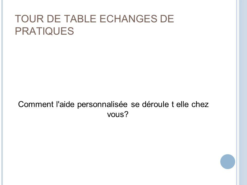 TOUR DE TABLE ECHANGES DE PRATIQUES
