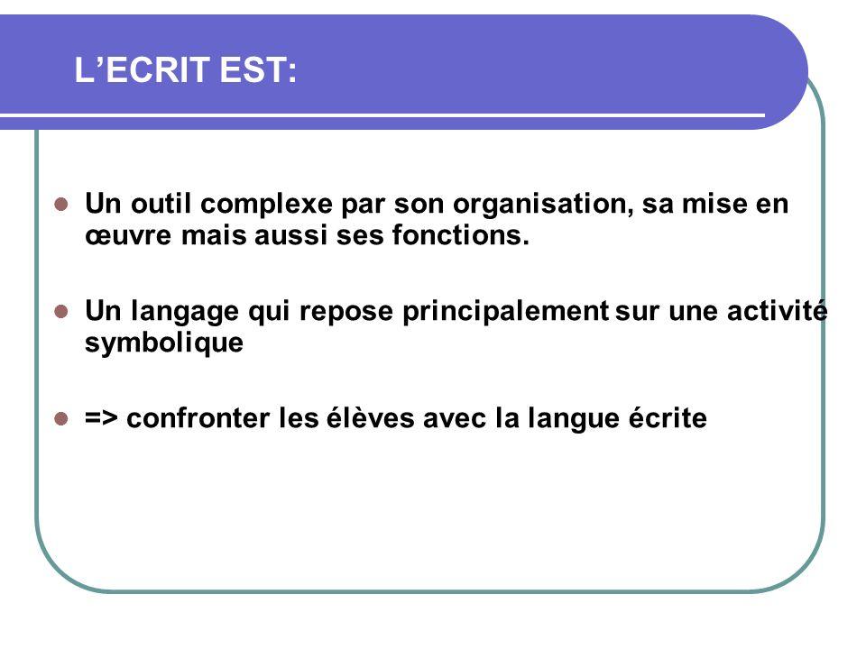 L'ECRIT EST: Un outil complexe par son organisation, sa mise en œuvre mais aussi ses fonctions.