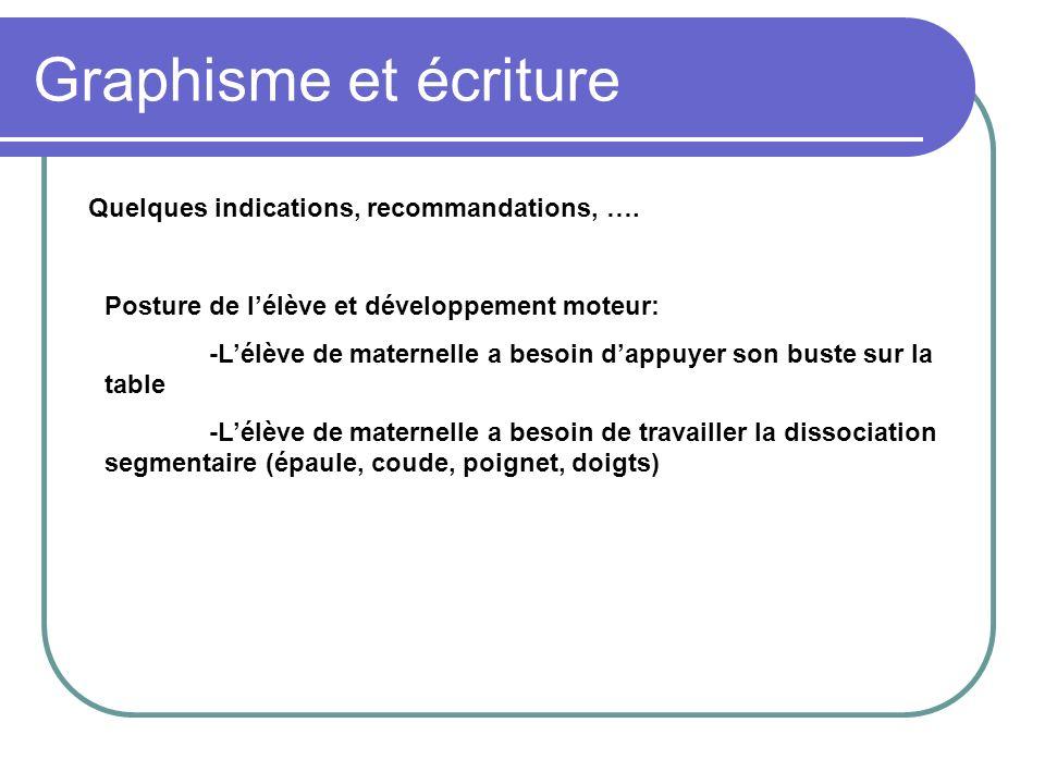 Graphisme et écriture Quelques indications, recommandations, ….