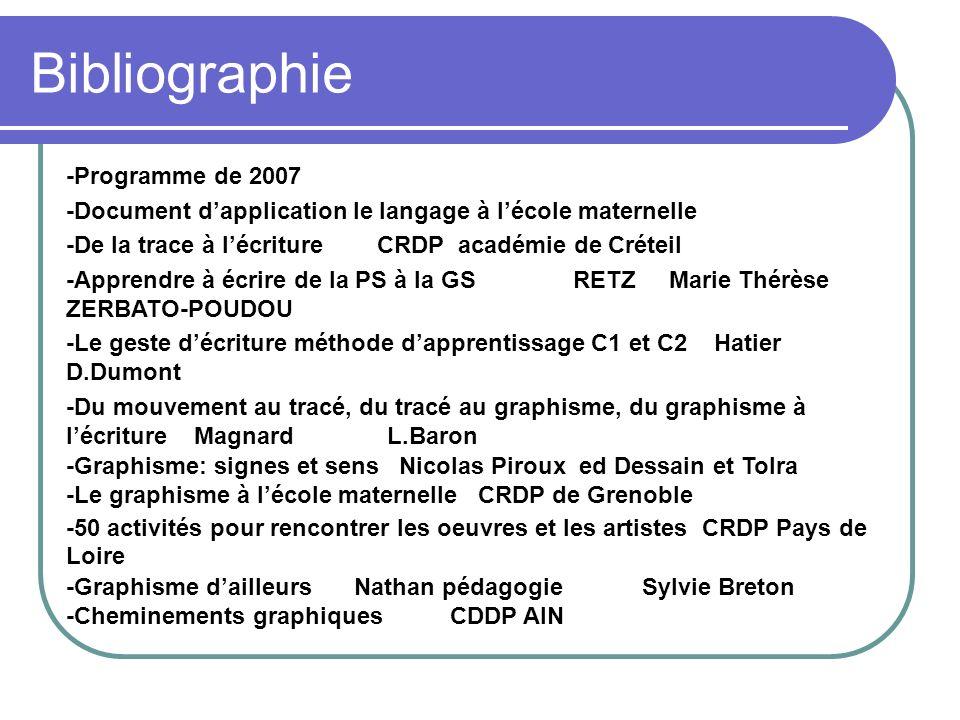 Bibliographie -Programme de 2007