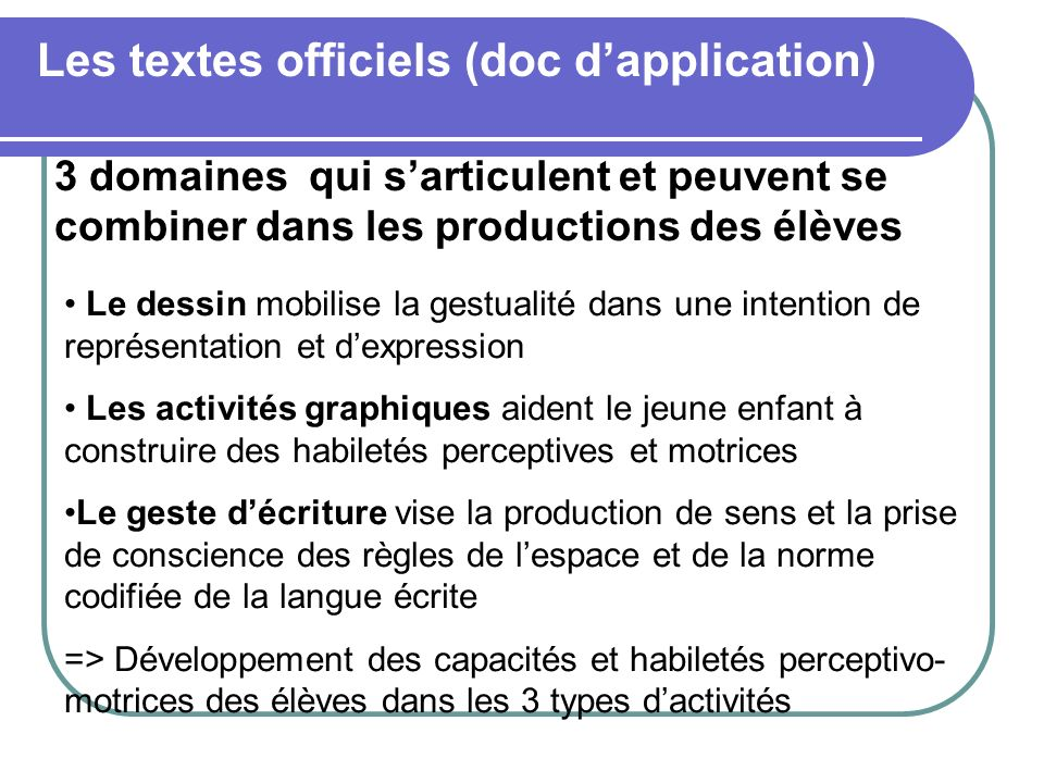 Les textes officiels (doc d'application)
