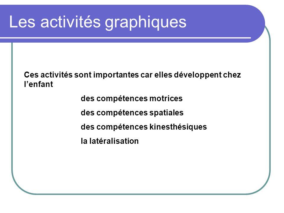 Les activités graphiques