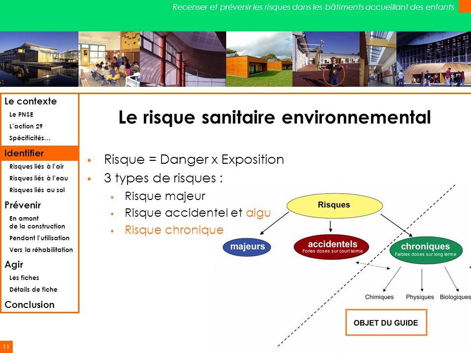 Le risque sanitaire environnemental