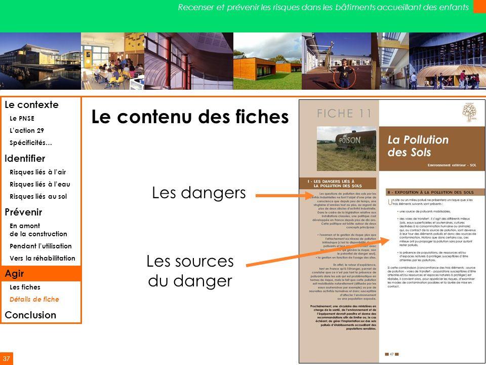Le contenu des fiches Les dangers Les sources du danger Le contexte