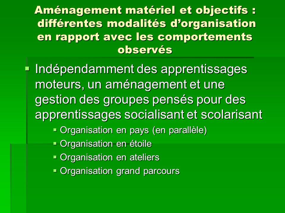 Aménagement matériel et objectifs : différentes modalités d'organisation en rapport avec les comportements observés