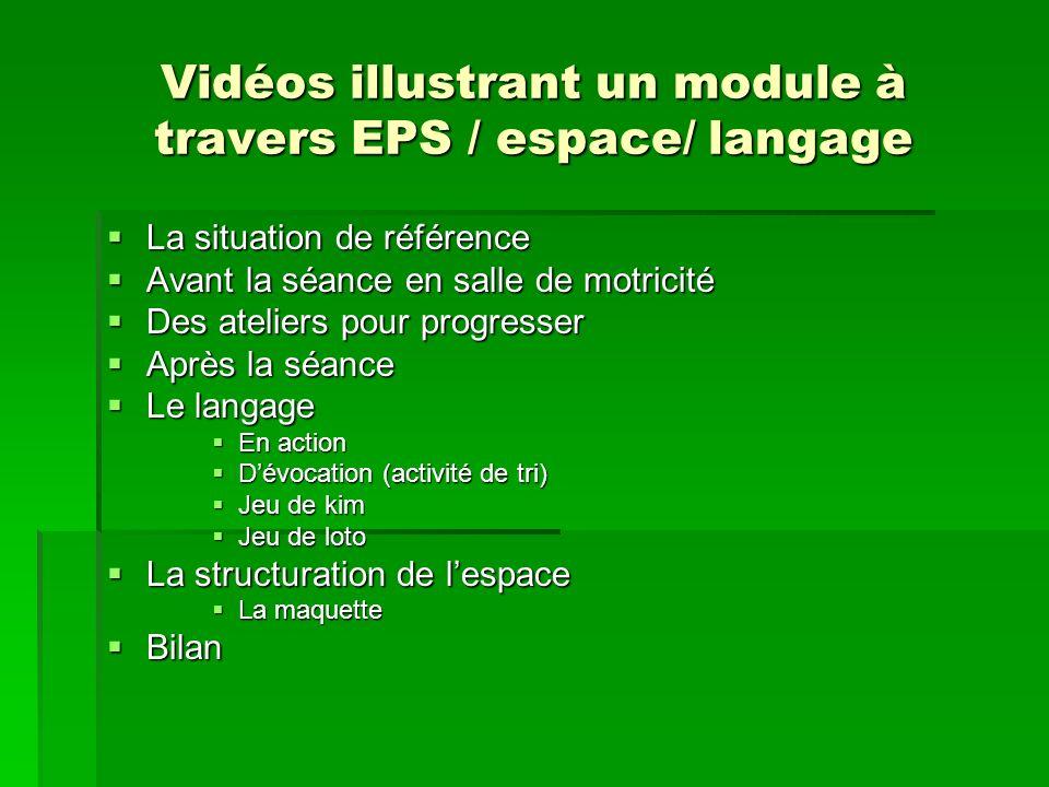 Vidéos illustrant un module à travers EPS / espace/ langage