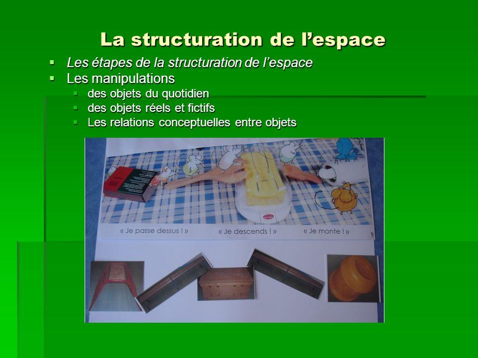 La structuration de l'espace