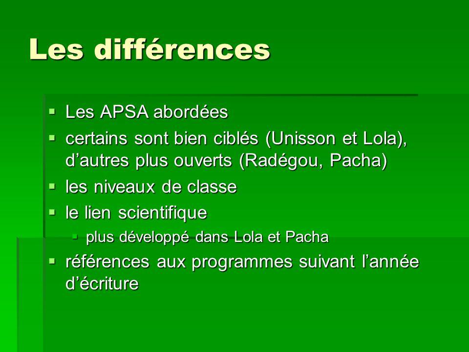 Les différences Les APSA abordées