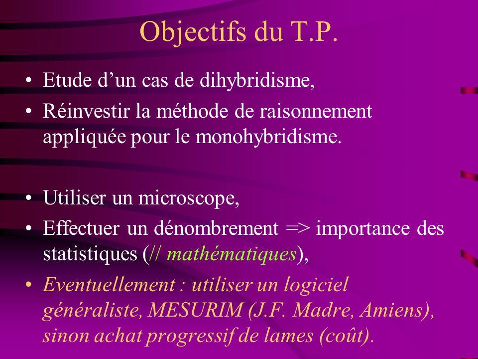 Objectifs du T.P. Etude d'un cas de dihybridisme,