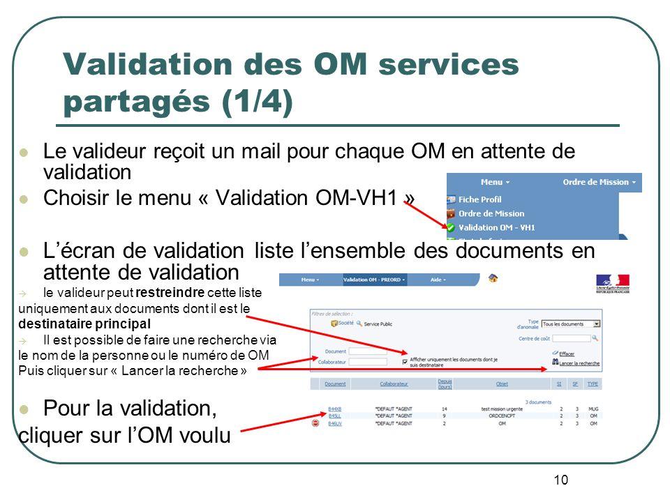 Validation des OM services partagés (1/4)