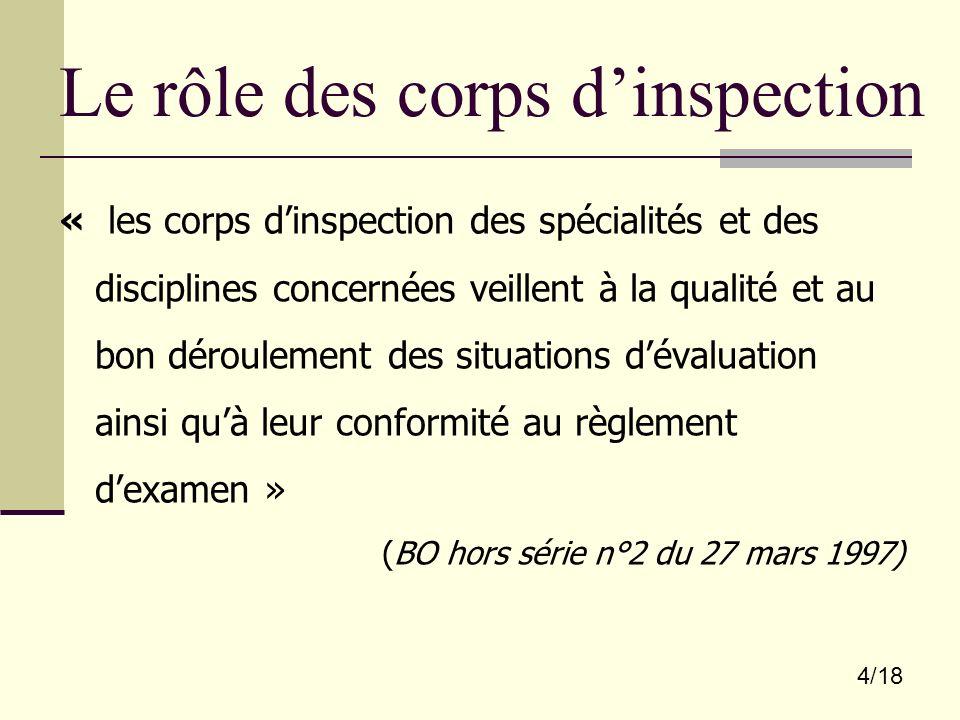 Le rôle des corps d'inspection