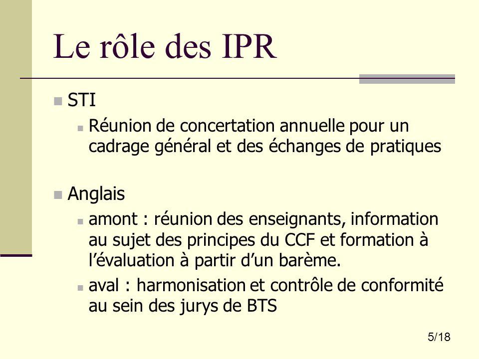 Le rôle des IPR STI Anglais