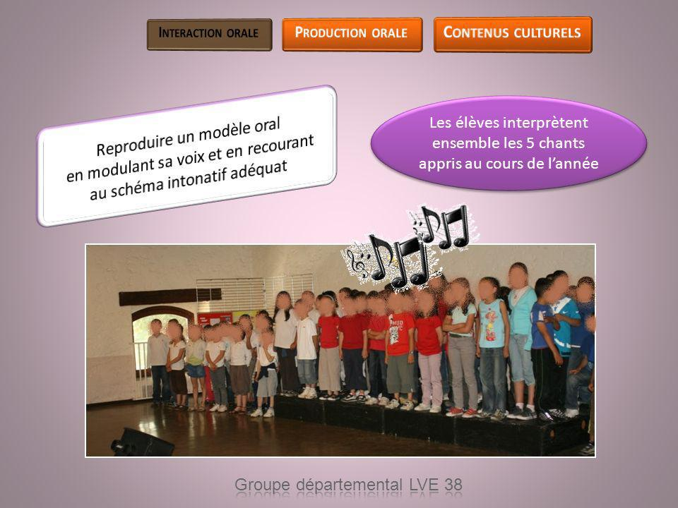 Interaction orale Production orale Contenus culturels