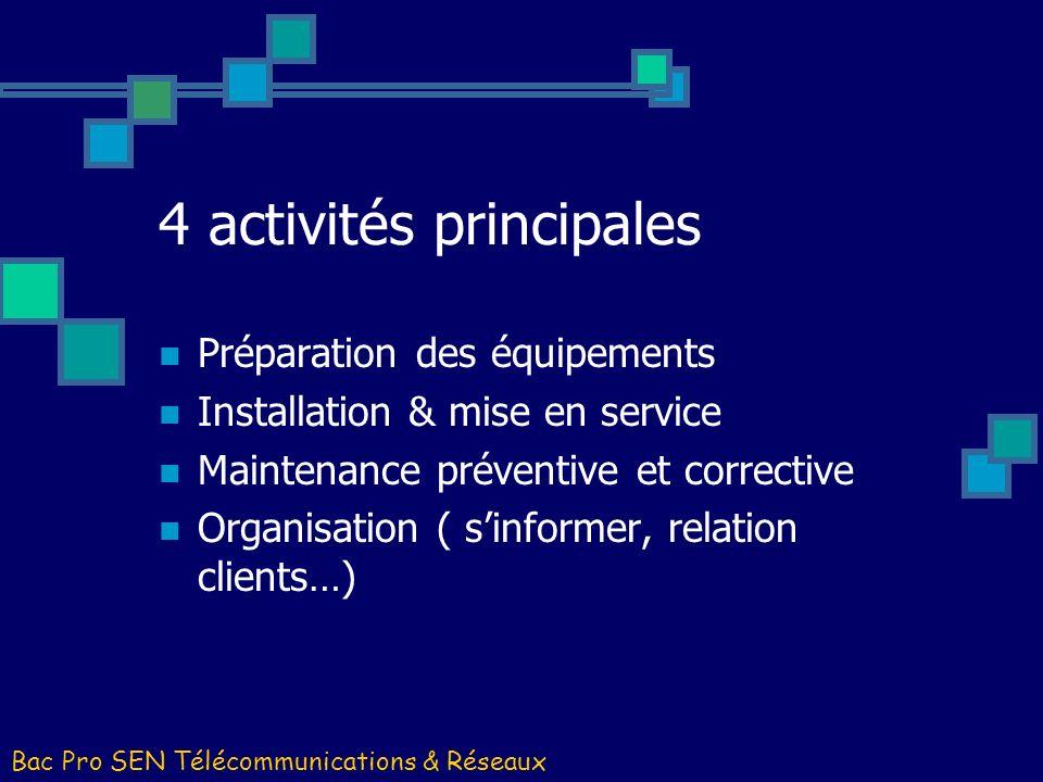 4 activités principales