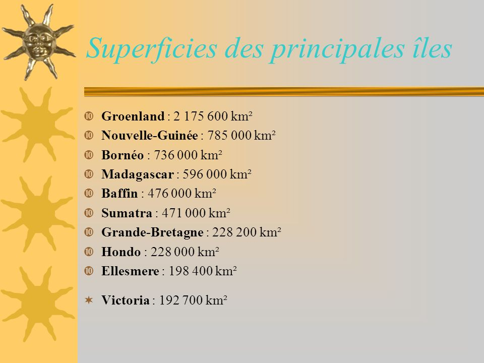 Superficies des principales îles