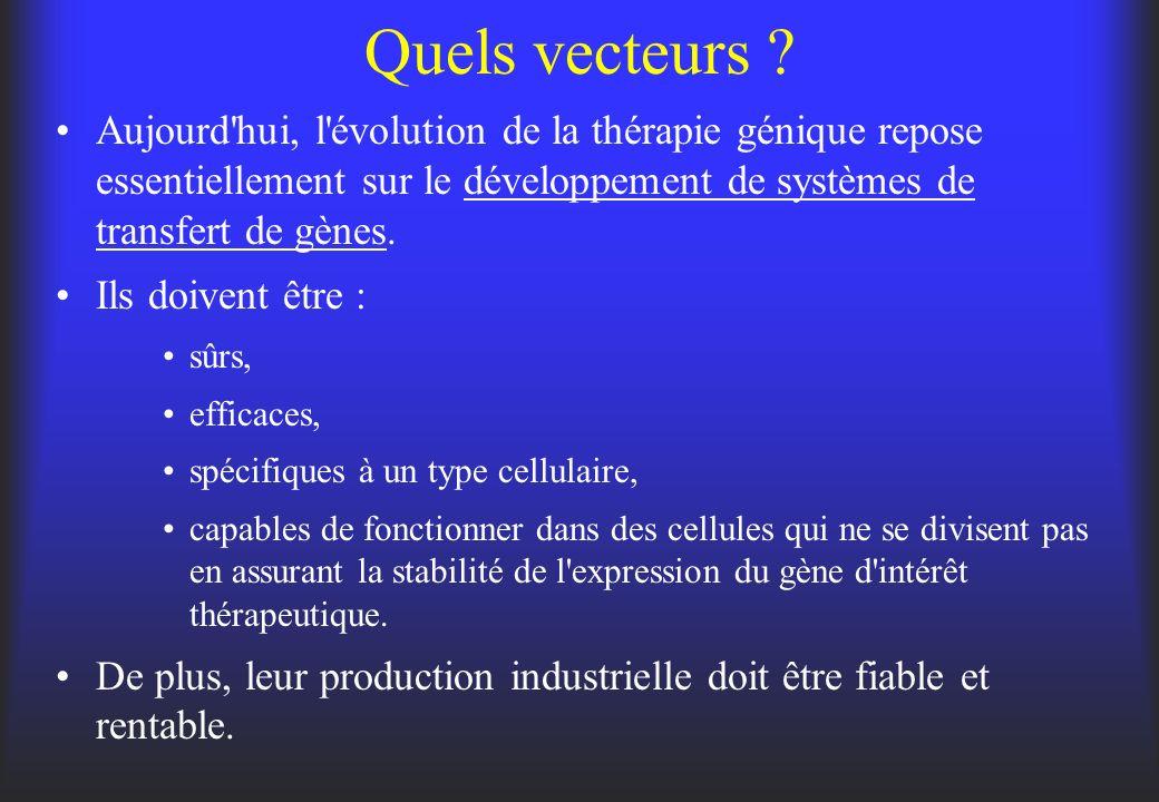 Quels vecteurs Aujourd hui, l évolution de la thérapie génique repose essentiellement sur le développement de systèmes de transfert de gènes.