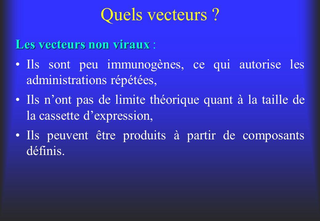 Quels vecteurs Les vecteurs non viraux :