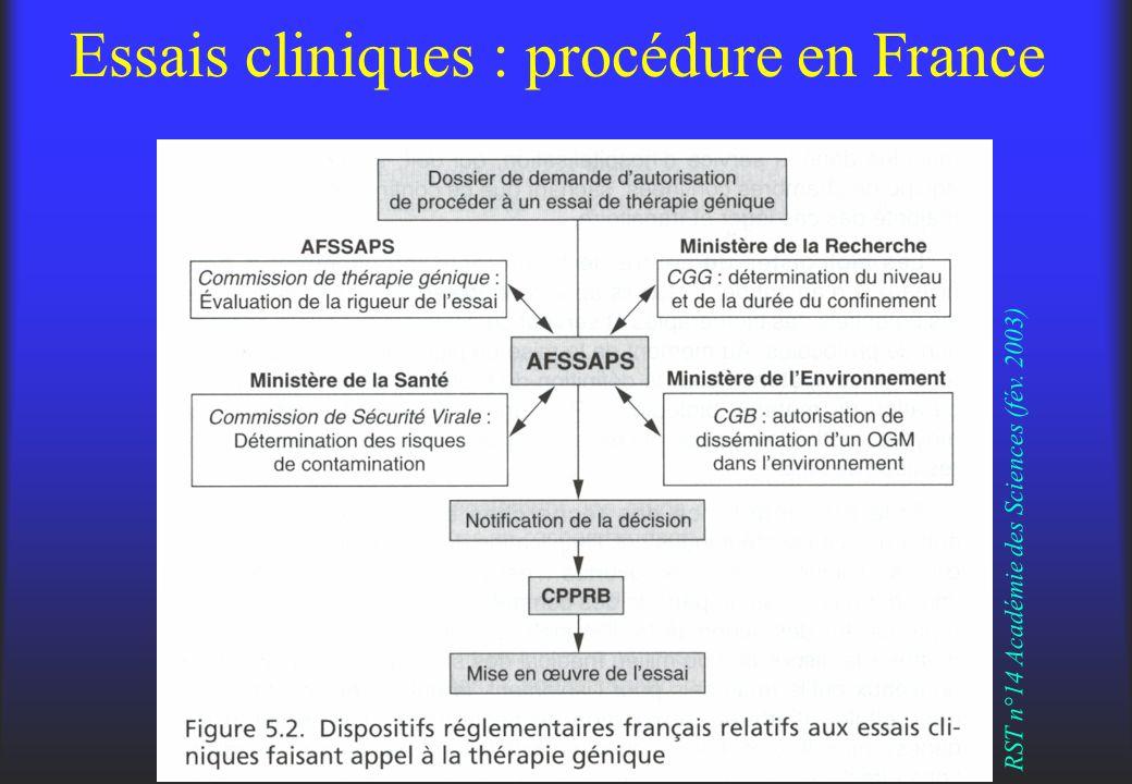 Essais cliniques : procédure en France