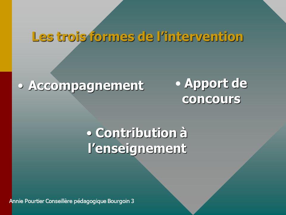 Les trois formes de l'intervention
