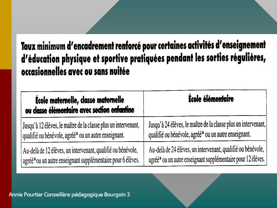 Annie Pourtier Conseillère pédagogique Bourgoin 3