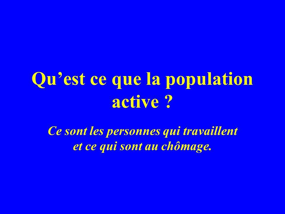 Qu'est ce que la population active