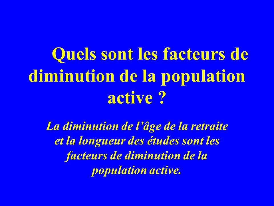 Quels sont les facteurs de diminution de la population active
