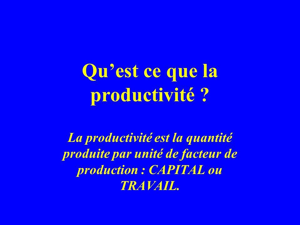Qu'est ce que la productivité