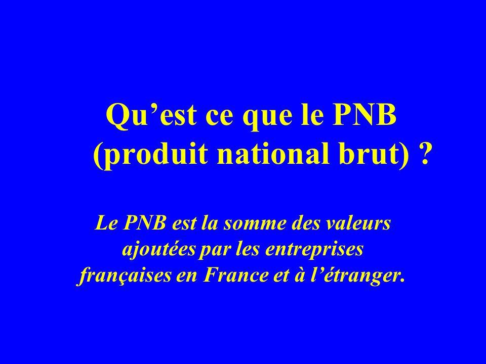 Qu'est ce que le PNB (produit national brut)