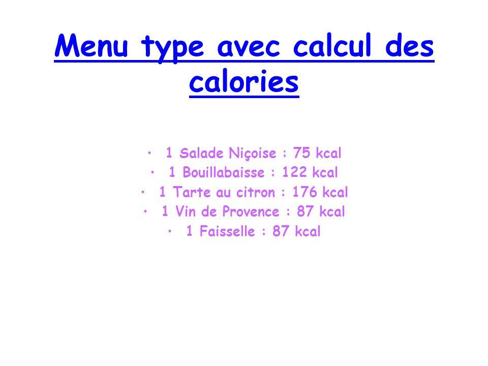 Menu type avec calcul des calories