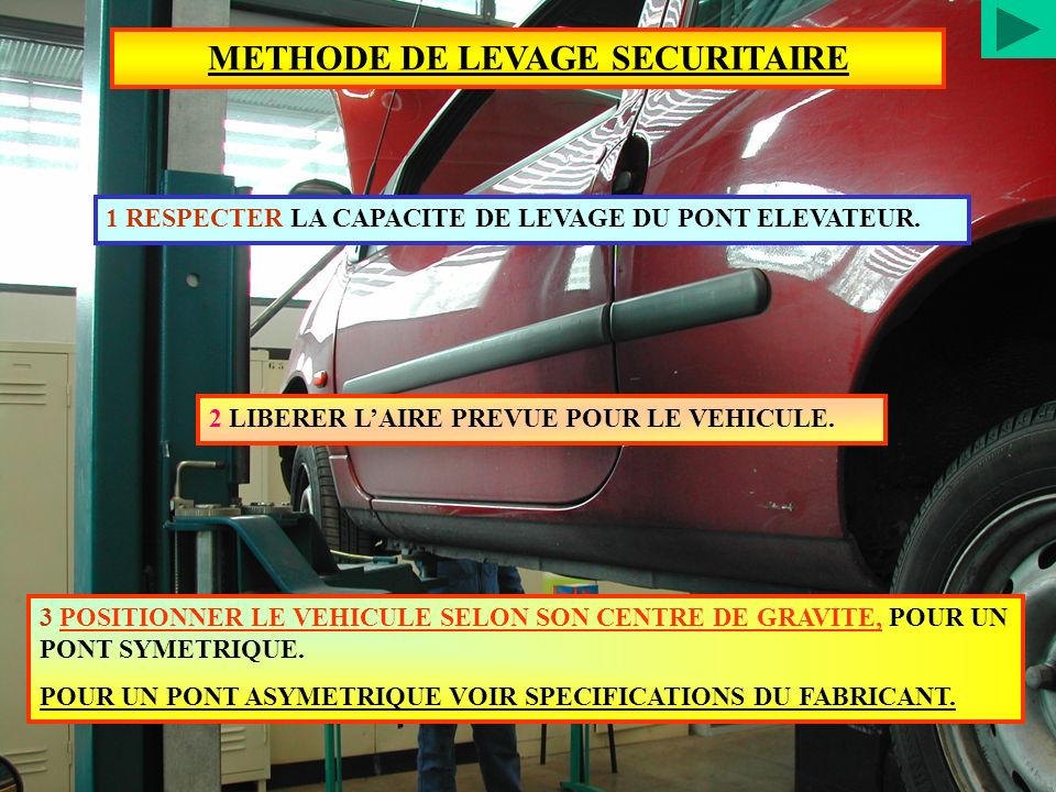 METHODE DE LEVAGE SECURITAIRE