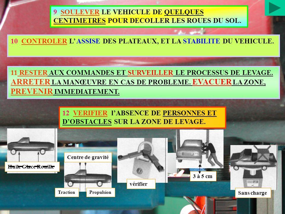 10 CONTROLER L' ASSISE DES PLATEAUX, ET LA STABILITE DU VEHICULE.