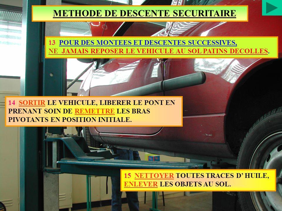 METHODE DE DESCENTE SECURITAIRE