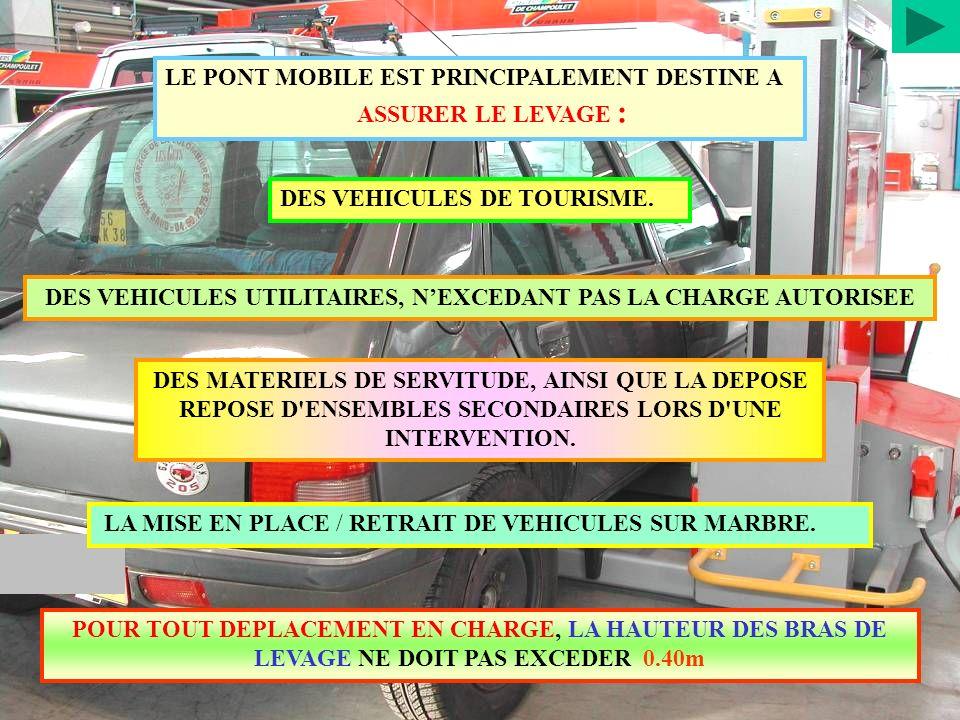 DES VEHICULES UTILITAIRES, N'EXCEDANT PAS LA CHARGE AUTORISEE