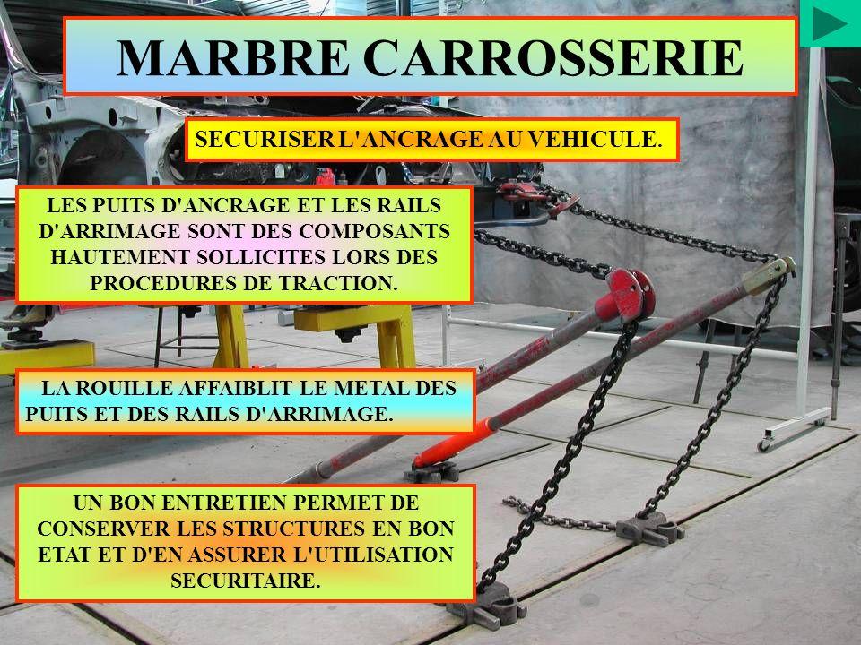 MARBRE CARROSSERIE SECURISER L ANCRAGE AU VEHICULE.