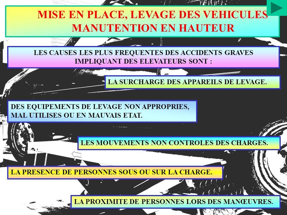 MISE EN PLACE, LEVAGE DES VEHICULES MANUTENTION EN HAUTEUR
