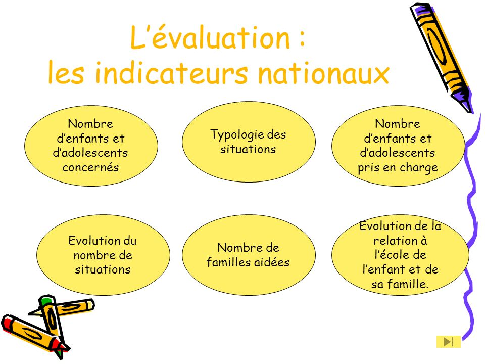 L'évaluation : les indicateurs nationaux