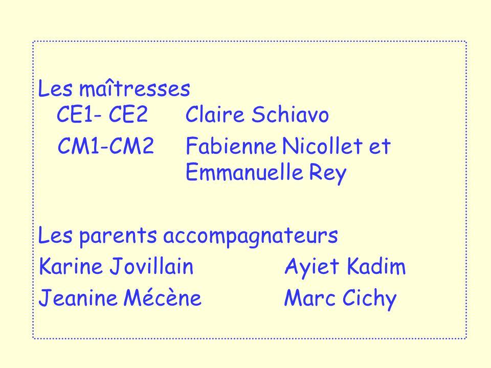 Les maîtresses CE1- CE2 Claire Schiavo