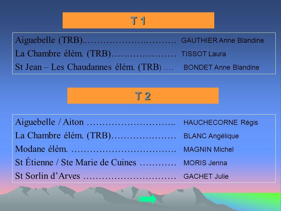 T 1 T 2 Aiguebelle (TRB)..……………….………. GAUTHIER Anne Blandine