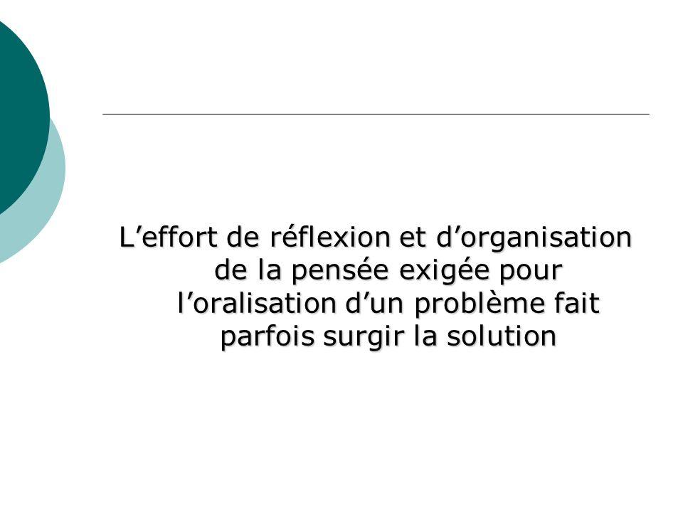 L'effort de réflexion et d'organisation de la pensée exigée pour l'oralisation d'un problème fait parfois surgir la solution