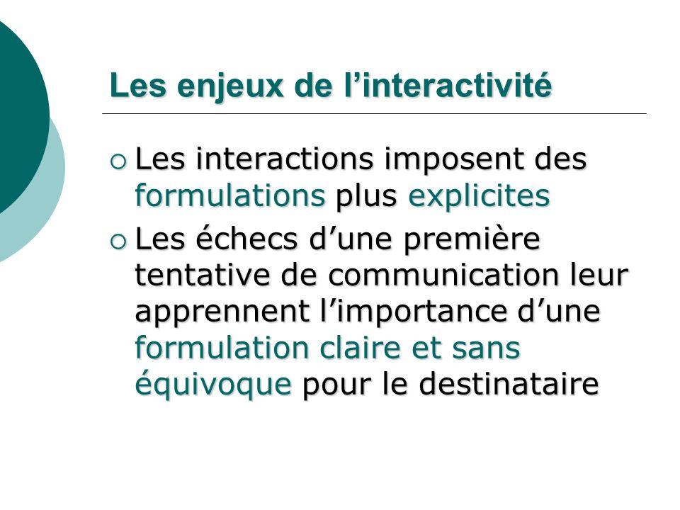 Les enjeux de l'interactivité