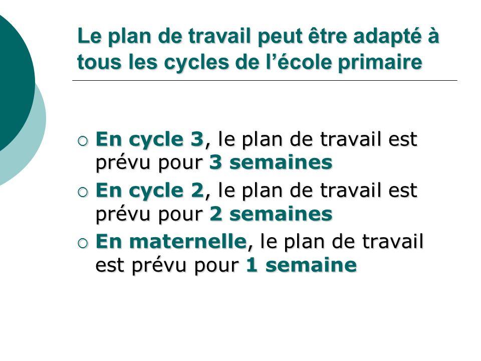 Le plan de travail peut être adapté à tous les cycles de l'école primaire