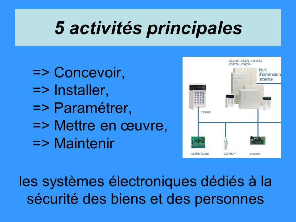 5 activités principales