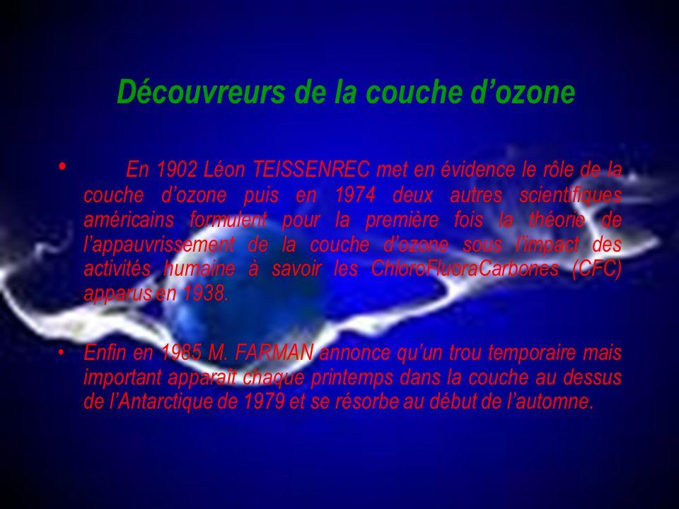 Découvreurs de la couche d'ozone