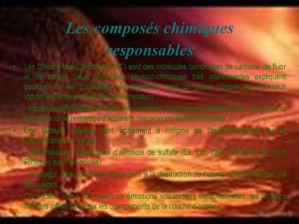 Les composés chimiques responsables