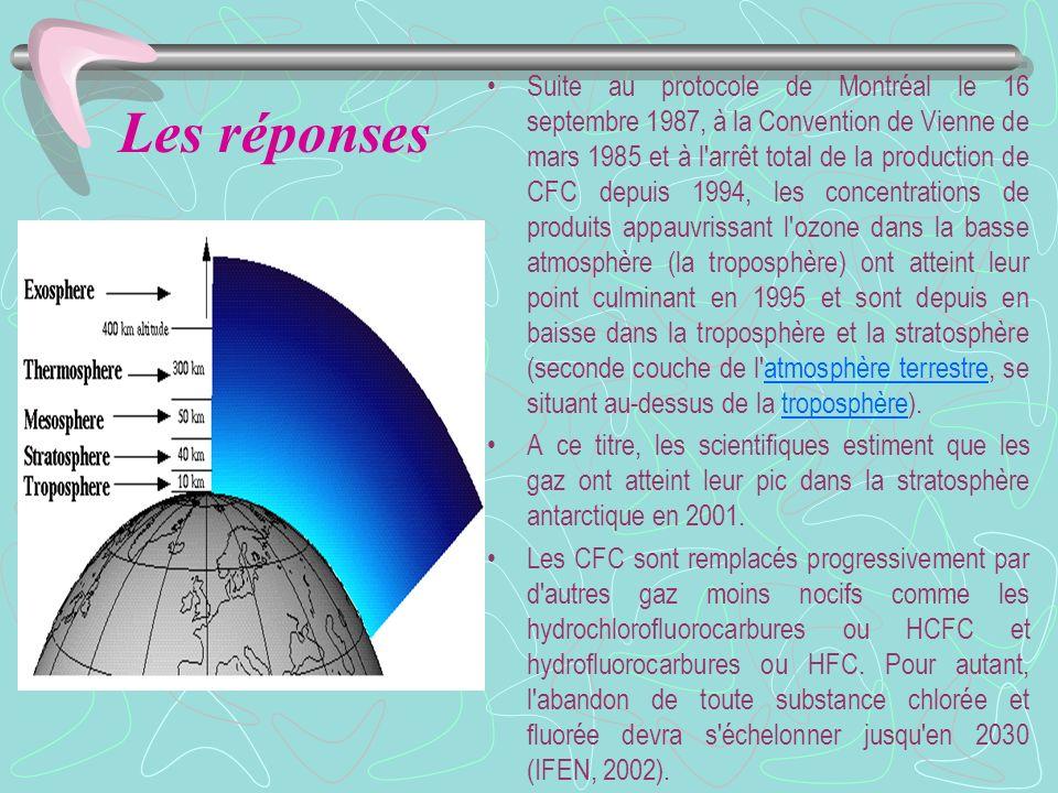 Suite au protocole de Montréal le 16 septembre 1987, à la Convention de Vienne de mars 1985 et à l arrêt total de la production de CFC depuis 1994, les concentrations de produits appauvrissant l ozone dans la basse atmosphère (la troposphère) ont atteint leur point culminant en 1995 et sont depuis en baisse dans la troposphère et la stratosphère (seconde couche de l atmosphère terrestre, se situant au-dessus de la troposphère).